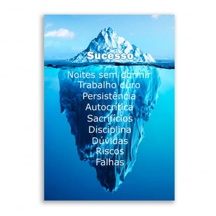 Quadro iceberg do sucesso